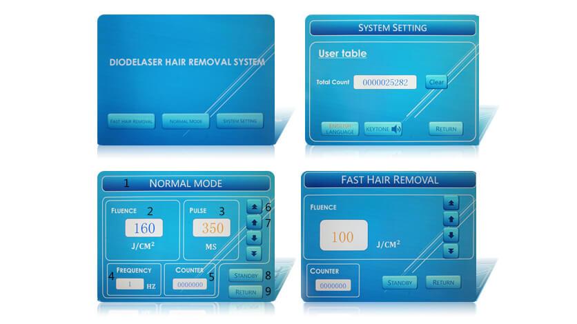 triple wavelength diode laser machine